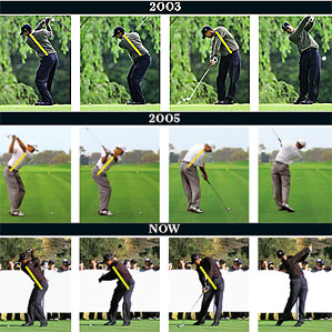 tiger woods golf swing sequence