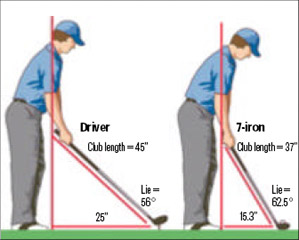 How Far Distance To The Ball Instruction And Playing