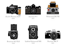 A Snapshot of the Camera's History
