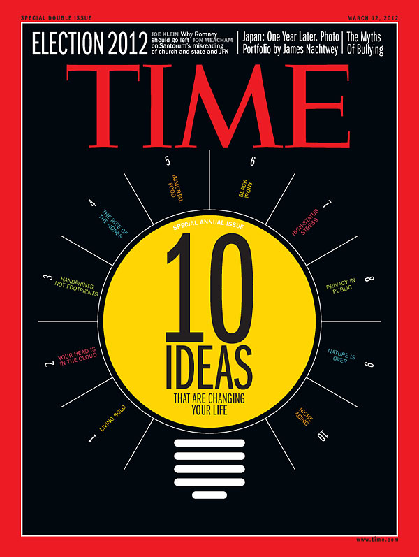 Graphic Illustration of the 10 Ideas