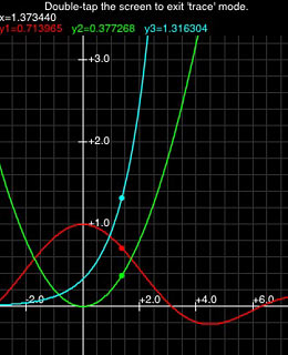 Top free graphing calculator apps