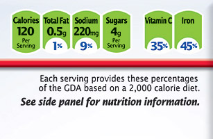 Kellogg S Nutrition At A Glance Figuring Out Food Labels Time